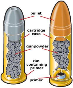 Bullet Parts